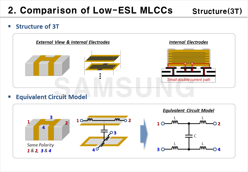 Low-ESL MLCCs