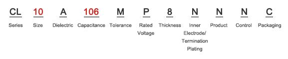 mlcc 파트넘버의 코드와 구분에 따른 구성원리(상세 내용 하단 테이블 참고)