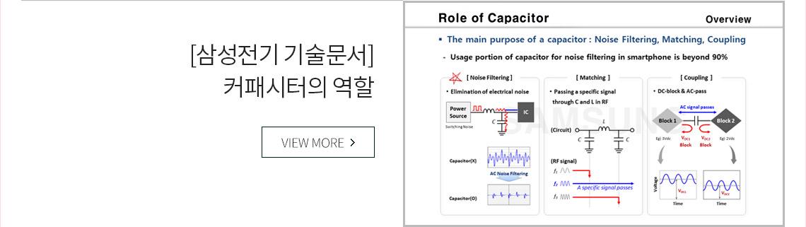 [삼성전기 기술문서] 커패시터의 역할 VIEW MORE